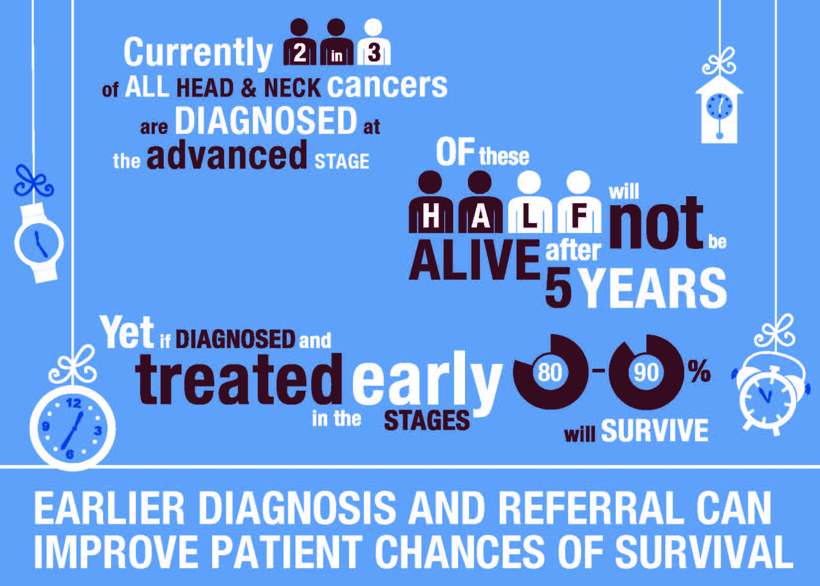 Early-Diagnosis-and-Referral infographic
